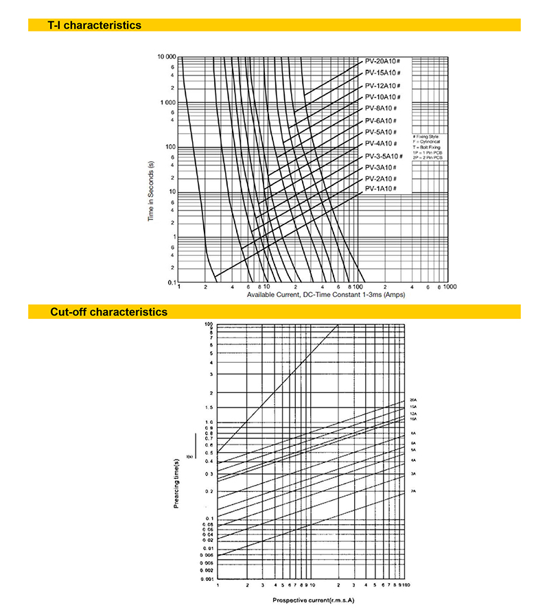 CF-10PV(CFPV-32) Technical data English-3
